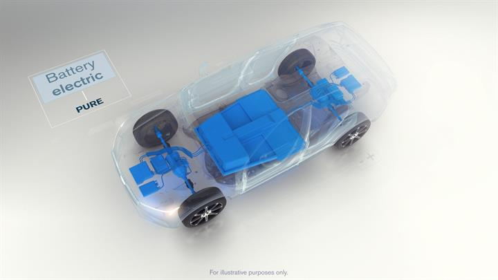 Volvo Electric Vehicle Platform