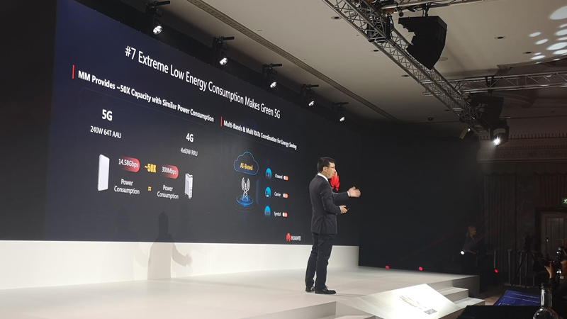 Huawei Product and Solutions Launch 2020