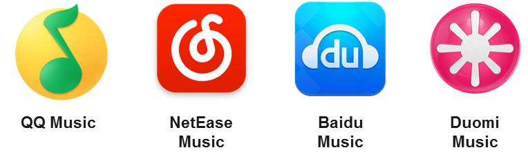 Chinese Music Apps Evaluation: NetEase Music Service Most