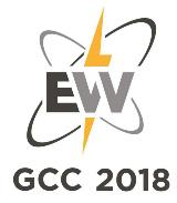 Electronic Warfare GCC 2018