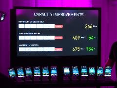 Capacity demonstration, Gigabit Class LTE versus older devices