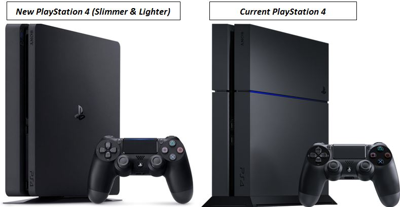 positioning strategy for sony playstation Sony hopes its stealth-positioning strategy will change the way consumers view its playstation offering and slowly shift this niche product into the mainstream aibo.