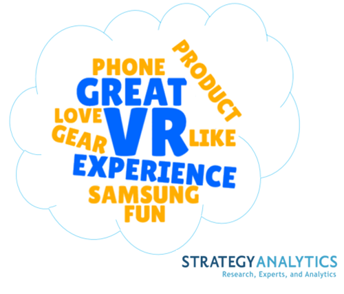 Samsung_GearVR_WordCloud_Aug2016