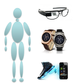 wearables body part